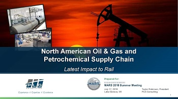 North American Oil & Gas and Petrochemical Supply Chain presentation over image