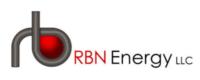 RBN Energy logo