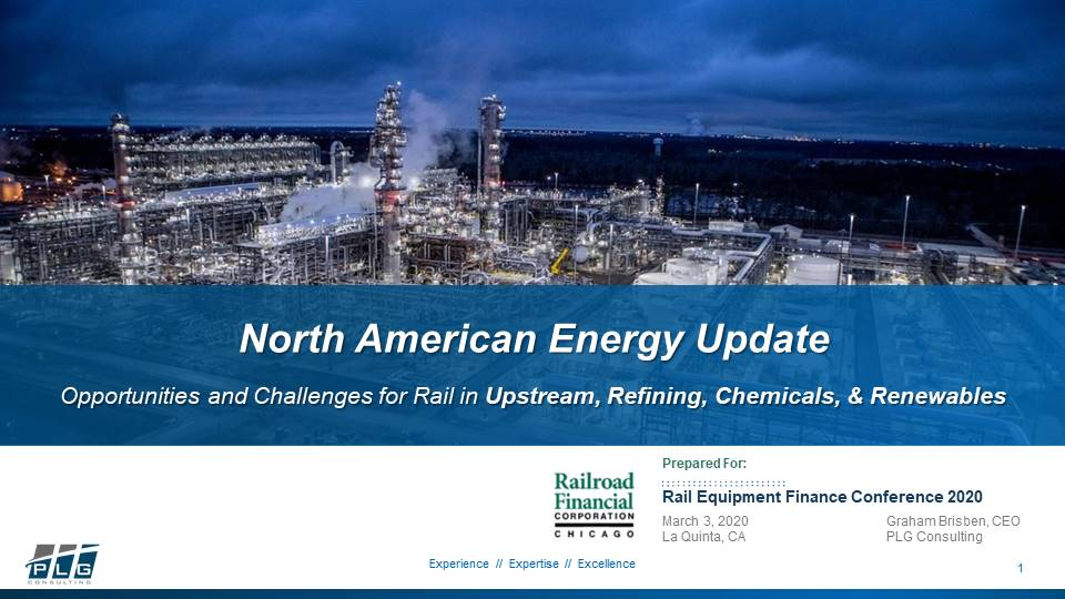 North American Energy Update March 03, 2020